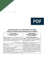 HOMOLOGACIÓN DE LEY Y REGLAMENTO DE OBRAS PÚBLICAS Y SERVICIOS RELACIONADAS CON LAS MISMAS