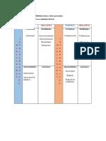 liderazgo-diana.pdf