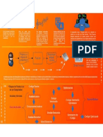 Infografia Lenguajes