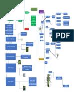 MAPA CONCEPTUAL LA VID Y SUS PARTES 2.pdf
