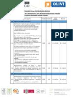 COTIZACION DE SERVICIO OFICINA PAITA OLIVI Y CRONOGRAMA