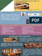 Infografia de Bioprocesos