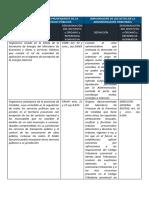 API 2 - DERECHO PROCESAL IV -