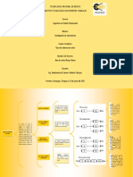 Cuadro sinóptico de los tipos de sistemas de colas