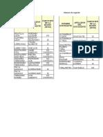 Registro de Participacion s10