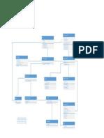 POS Class Diagram.pdf