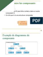 ChapitreComposantsEtDeploiement3.ppt