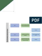 mapa conceptual que es derecho harold.docx