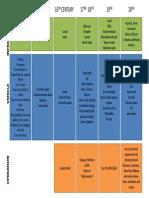 TIMELINE- Transportation.pdf