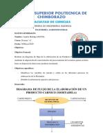 DIAGRAMA DE FLUJO DE LA ELABORACIÓN DE MORTADELA