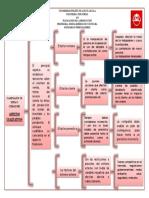 factores cualitativos.pdf