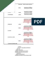 1.Ejercicios  Primer Corte- Plataforma Repaso (1)
