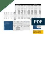 Sesion 11 - ANOVA -  Análisis de la Varianza de un solo factor