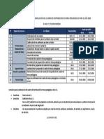 CRONOGRAMA DEL CUADRO DE DISTRIBUCIÓN DE HORAS DE CLASE