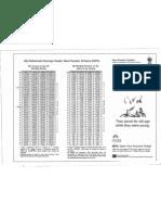 NPS Return Projections