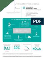 TFCollagen-Infographic_SP