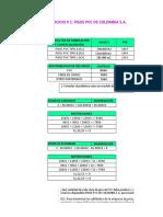 Tarea-2-Dualidad-y-análisis-post-óptimo MAnuel enrique prieto