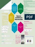 Relaciones Cuantitativas en Reacciones Redox.pdf