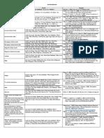 EAPP APA REFERENCING TABLE.pdf