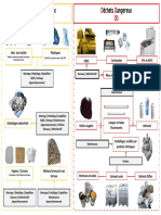 2-Printout- Guide_dechets.pdf