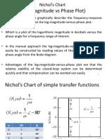 nichols_chart
