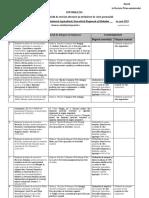Deplasările personalului MADRM în anul 2019