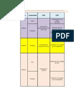 matriz de medidas de compensacion y mitigacion (1)