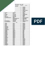 3.1_ Asset Register