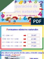 MATEMÀTICA - COMPARACIÒN DE NÙMEROS NATURALES.pptx