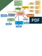 clasificacion de los farmacos diabetes