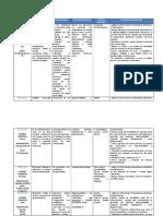 Tabla Medicamentos (1).docx