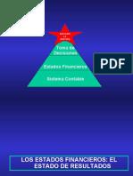 ESTADOS DE PERDIDAS Y GANANCIAS..ppt