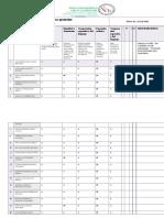 Registro de indicador de evaluación de la primera semana IRENE CARRILLO.docx