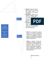 cuadro sinoptico proceso administrativo (1)