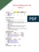 Campionate-Mondiale-1903-1926