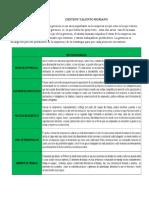 PROCESO ESTRATEGICO SEGUNDA PARTE M.docx