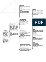 mapa conceptual katherine P
