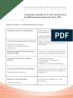 Gui_a_sobre_lo_medicamentos_incluidos_en_la_11va_versio_n