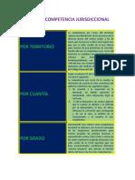 TIPOS DE COMPETENCIA JURISDICCIONAL