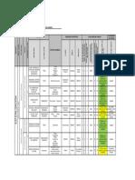 PALMACEITE IDENTIFICACIÓN PELIGROS - PLANTILLA GTC 45