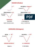 CLAVES NOMENCLATURA - TORRES (1)