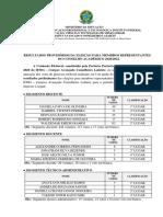 Resultado Parcial Conselho Acadêmico 2020