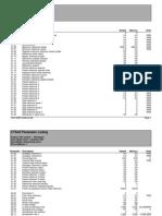 flow_control_parameter_list.pdf