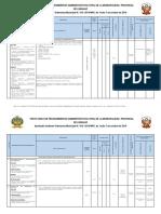 1.- TUPA-Secretaría General  y Administración y Finanzas