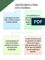 LA COLONIALIDAD DEL SABER EN LA TEORÍA POLÍTICA