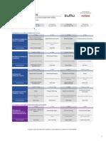 Malla UAI 2020 - 2021 (1)