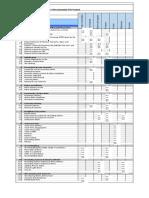 Work Order Checklist