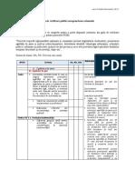 Lista de verificare politici europeneteme orizontale