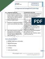 PHARMACOGNOSY GPAT NOTES.pdf