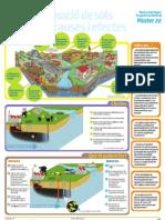 Pòster22 Contaminació de sòls i aqüífers